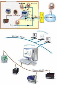 informatica_industrial2